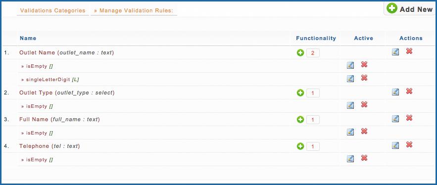 Validation Matrix